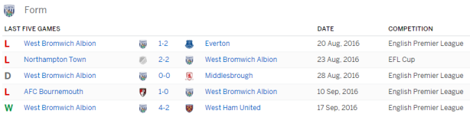 west brom.PNG